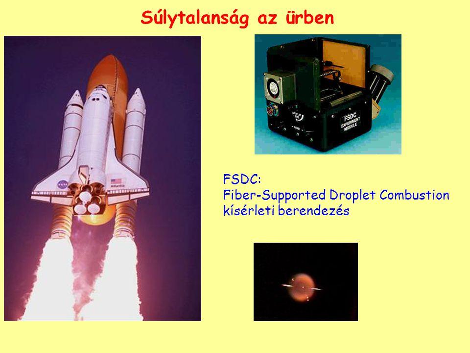 Súlytalanság az ürben FSDC: Fiber-Supported Droplet Combustion kísérleti berendezés