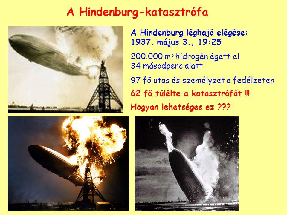 A Hindenburg-katasztrófa A Hindenburg léghajó elégése: 1937.