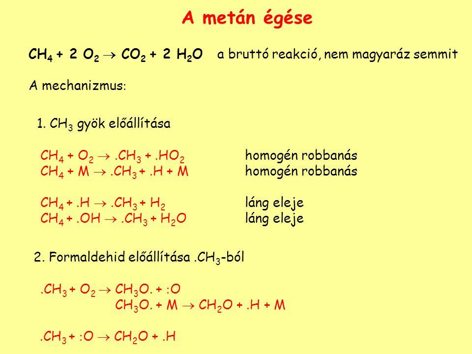 A metán égése CH 4 + 2 O 2  CO 2 + 2 H 2 O a bruttó reakció, nem magyaráz semmit A mechanizmus  1.
