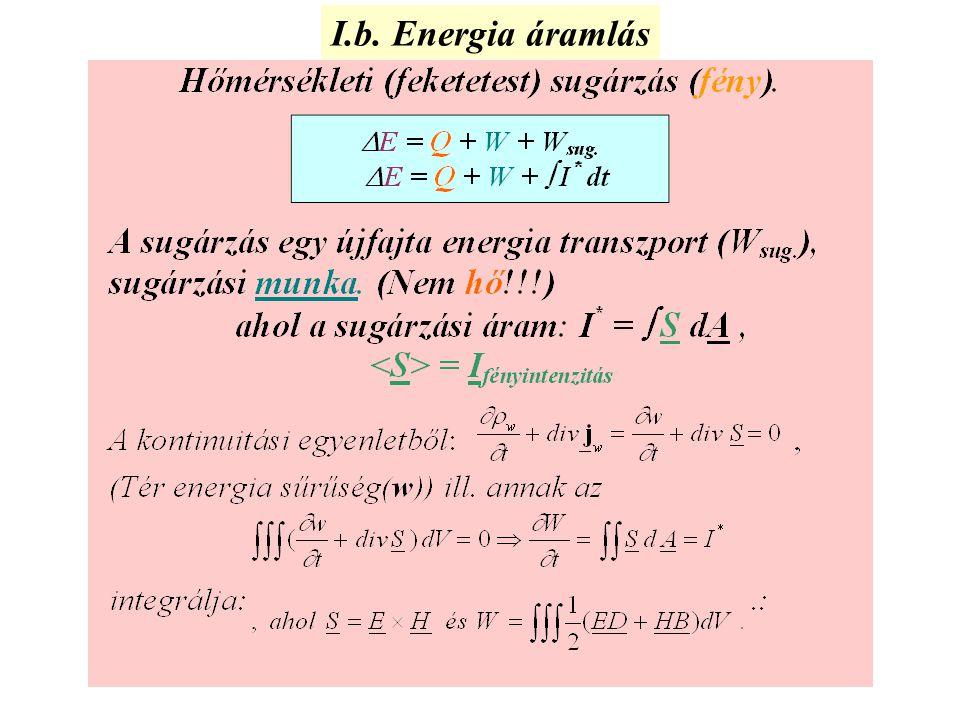 I.b. Energia áramlás