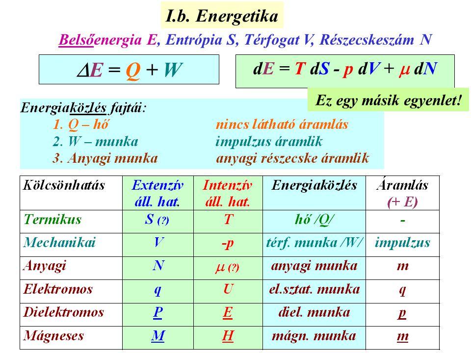 I.b. Energetika Belsőenergia E, Entrópia S, Térfogat V, Részecskeszám N dE = T dS - p dV +  dN  E = Q + W Ez egy másik egyenlet!