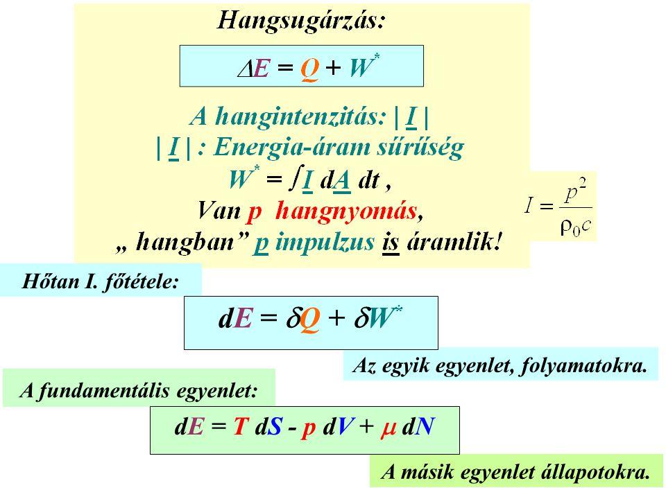 Az egyik egyenlet, folyamatokra. A másik egyenlet állapotokra. A fundamentális egyenlet: dE = T dS - p dV +  dN Hőtan I. főtétele: dE =  Q +  W *