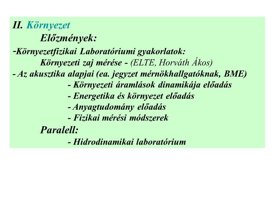 II. Környezet Előzmények: - Környezetfizikai Laboratóriumi gyakorlatok: Környezeti zaj mérése - (ELTE, Horváth Ákos) - Az akusztika alapjai (ea. jegyz