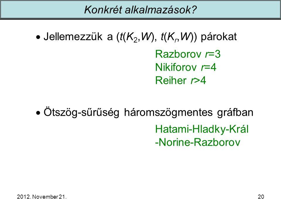 2012. November 21. Konkrét alkalmazások.