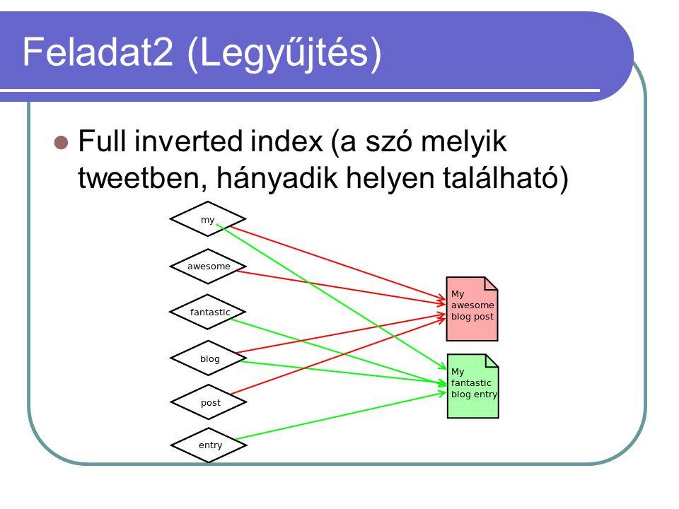 Feladat2 (Legyűjtés) Full inverted index (a szó melyik tweetben, hányadik helyen található)