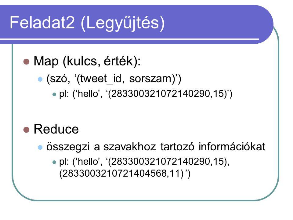 Feladat2 (Legyűjtés) Map (kulcs, érték): (szó, '(tweet_id, sorszam)') pl: ('hello', '(283300321072140290,15)') Reduce összegzi a szavakhoz tartozó inf