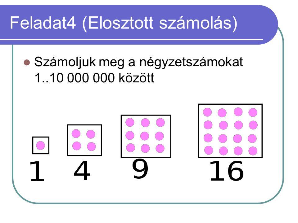 Feladat4 (Elosztott számolás) Számoljuk meg a négyzetszámokat 1..10 000 000 között