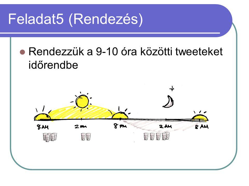 Feladat5 (Rendezés) Rendezzük a 9-10 óra közötti tweeteket időrendbe