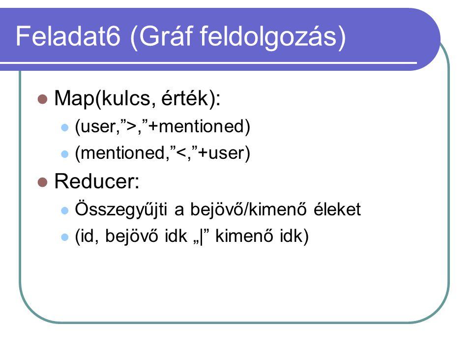 """Feladat6 (Gráf feldolgozás) Map(kulcs, érték): (user,"""">,""""+mentioned) (mentioned,""""<,""""+user) Reducer: Összegyűjti a bejövő/kimenő éleket (id, bejövő idk"""