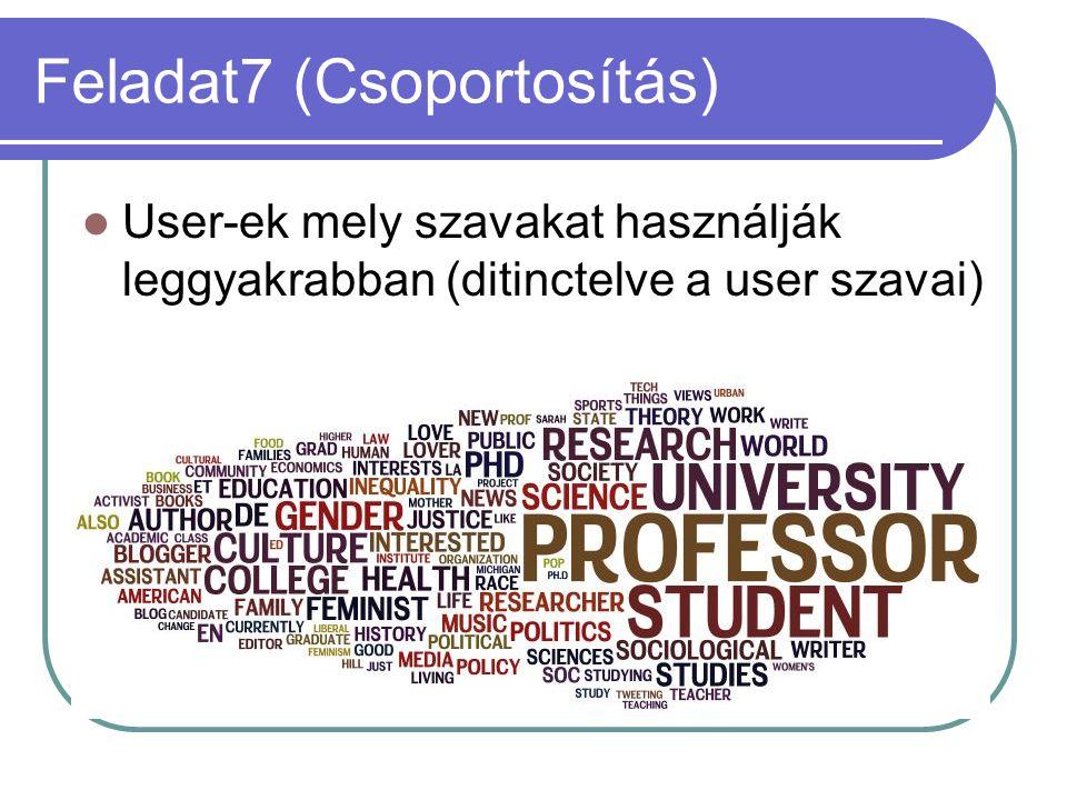 Feladat7 (Csoportosítás) User-ek mely szavakat használják leggyakrabban (ditinctelve a user szavai)