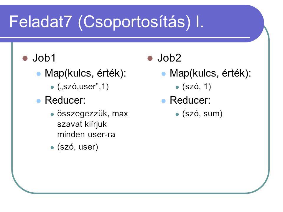"""Feladat7 (Csoportosítás) I. Job1 Map(kulcs, érték): (""""szó,user"""",1) Reducer: összegezzük, max szavat kiírjuk minden user-ra (szó, user) Job2 Map(kulcs,"""