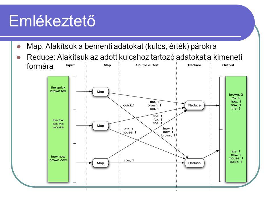 Emlékeztető Map: Alakítsuk a bementi adatokat (kulcs, érték) párokra Reduce: Alakítsuk az adott kulcshoz tartozó adatokat a kimeneti formára