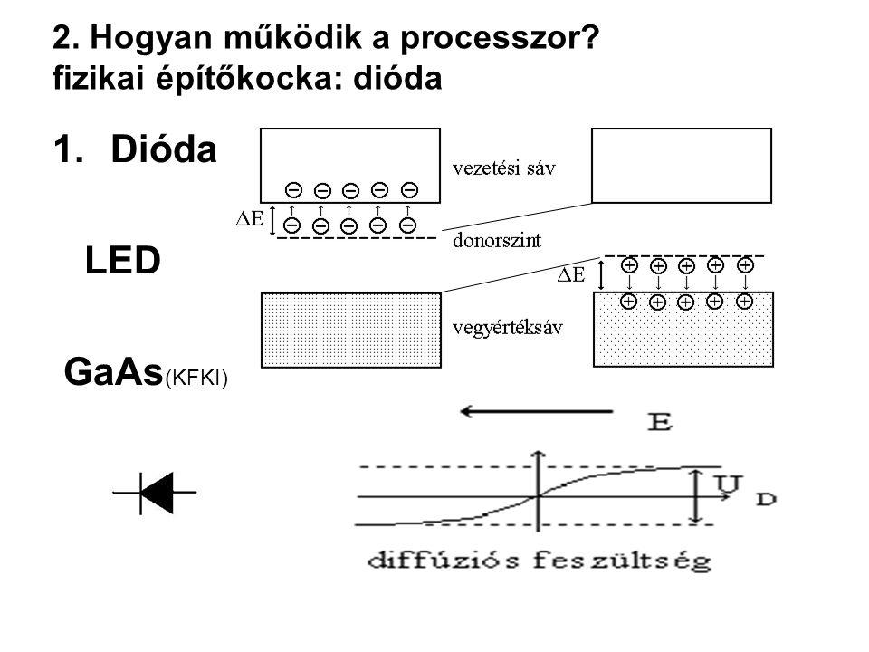 2. Hogyan működik a processzor? fizikai építőkocka: dióda 1.Dióda LED GaAs (KFKI)