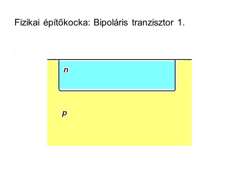 Fizikai építőkocka: Bipoláris tranzisztor 1..