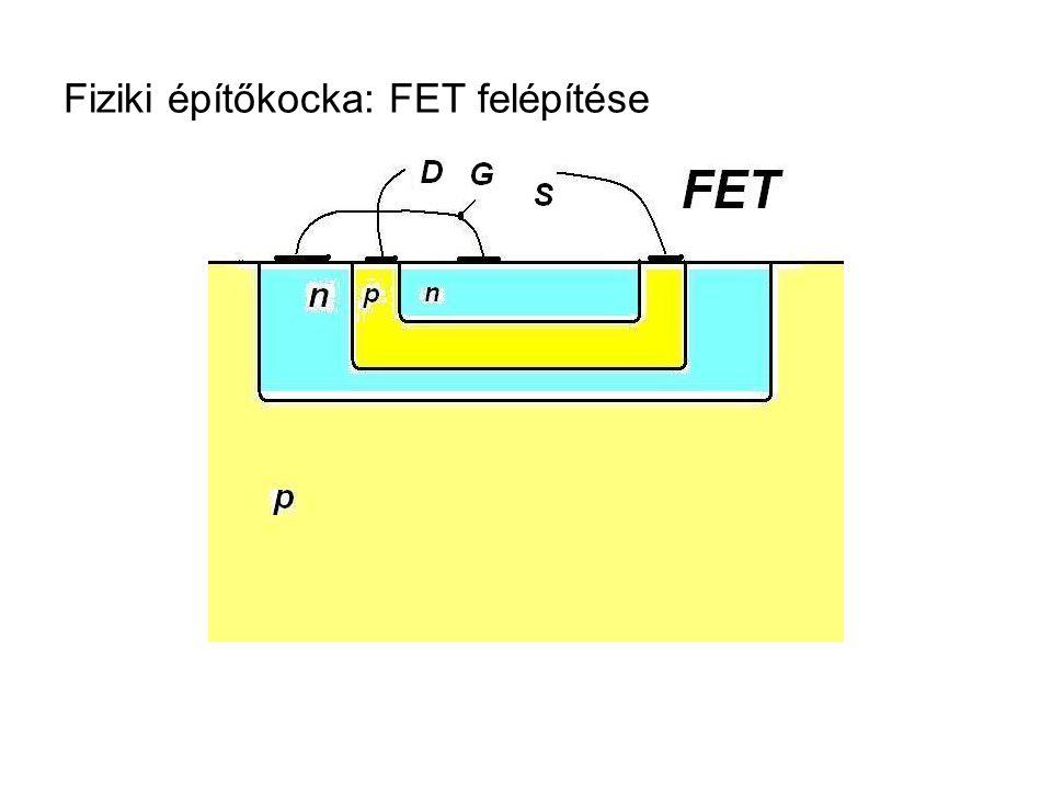 Fiziki építőkocka: FET felépítése