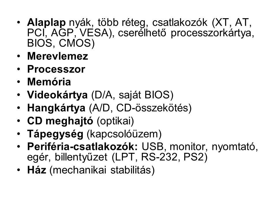 Alaplap nyák, több réteg, csatlakozók (XT, AT, PCI, AGP, VESA), cserélhető processzorkártya, BIOS, CMOS) Merevlemez Processzor Memória Videokártya (D/