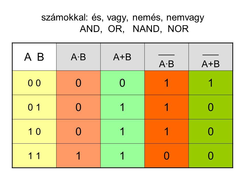 számokkal: és, vagy, nemés, nemvagy AND, OR, NAND, NOR A B A·BA·BA+B ___ A·B ___ A+B 0 0011 0 1 0110 1 0 0110 1 1100