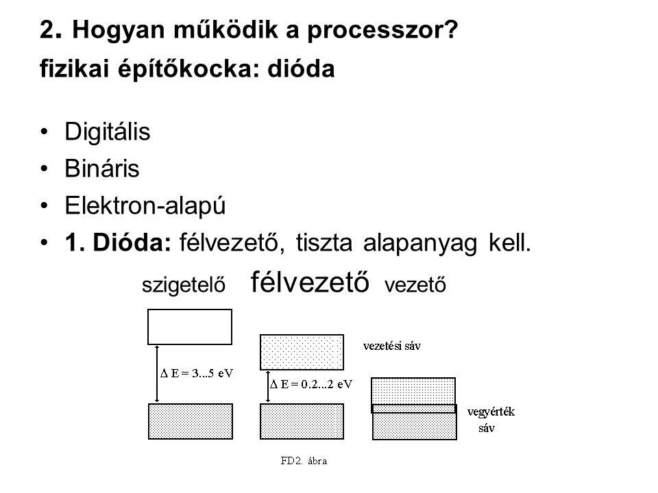 2. Hogyan működik a processzor? fizikai építőkocka: dióda Digitális Bináris Elektron-alapú 1. Dióda: félvezető, tiszta alapanyag kell. szigetelő félve