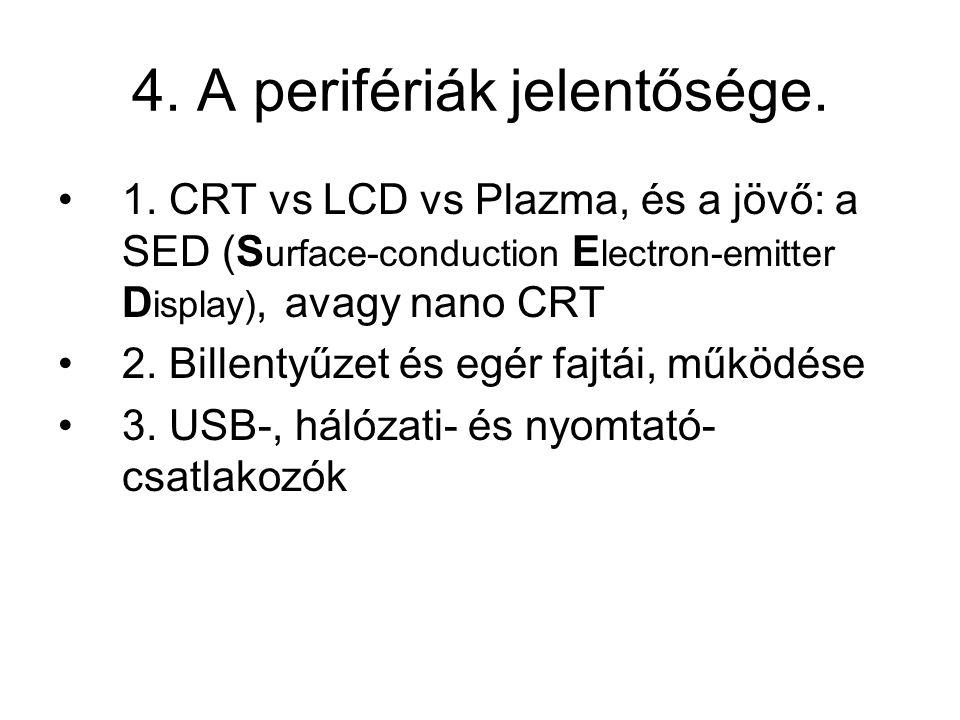 4. A perifériák jelentősége. 1. CRT vs LCD vs Plazma, és a jövő: a SED (S urface-conduction E lectron-emitter D isplay), avagy nano CRT 2. Billentyűze