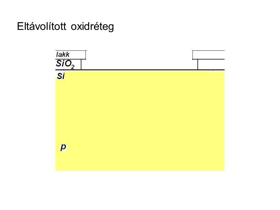 Eltávolított oxidréteg