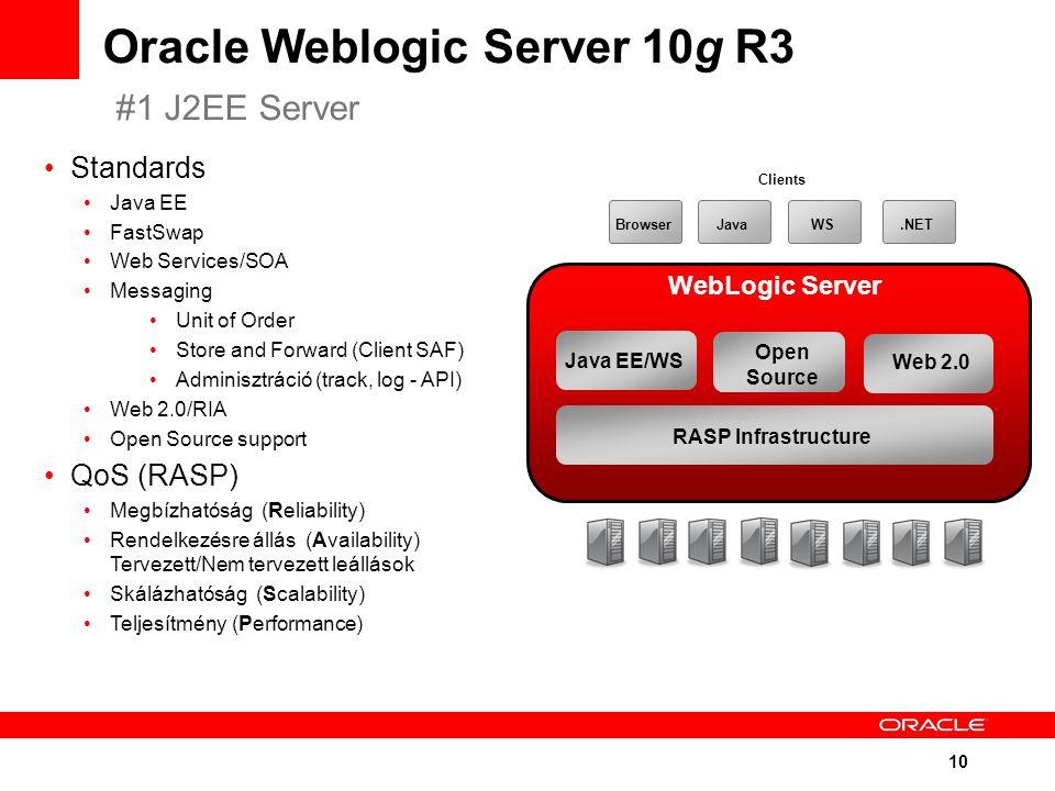 10 Oracle Weblogic Server 10g R3 #1 J2EE Server Standards Java EE FastSwap Web Services/SOA Messaging Unit of Order Store and Forward (Client SAF) Adminisztráció (track, log - API) Web 2.0/RIA Open Source support QoS (RASP) Megbízhatóság (Reliability) Rendelkezésre állás (Availability) Tervezett/Nem tervezett leállások Skálázhatóság (Scalability) Teljesítmény (Performance) RASP Infrastructure Java EE/WS Open Source Web 2.0 Browser JavaWS.NET Clients WebLogic Server