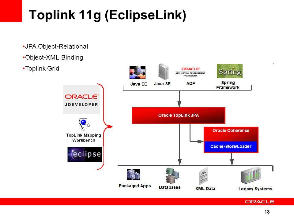 13 Toplink 11g (EclipseLink) JPA Object-Relational Object-XML Binding Toplink Grid