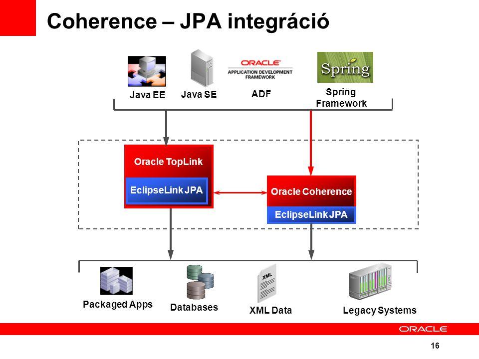 16 Coherence – JPA integráció Packaged Apps Legacy Systems Java SE Databases Java EE Oracle TopLink XML Data ADF Spring Framework EclipseLink JPA Oracle Coherence EclipseLink JPA