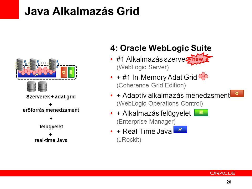 20 Java Alkalmazás Grid 4: Oracle WebLogic Suite #1 Alkalmazás szerver (WebLogic Server) + #1 In-Memory Adat Grid (Coherence Grid Edition) + Adaptív alkalmazás menedzsment (WebLogic Operations Control) + Alkalmazás felügyelet (Enterprise Manager) + Real-Time Java (JRockit) Szerverek + adat grid + erőforrás menedzsment + felügyelet + real-time Java  ...