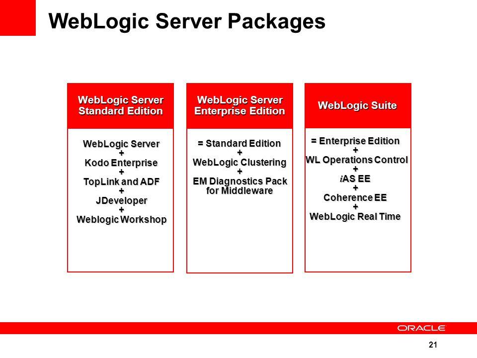 21 WebLogic Server Packages WebLogic Server Enterprise Edition = Standard Edition + WebLogic Clustering + EM Diagnostics Pack for Middleware WebLogic Suite = Enterprise Edition + WL Operations Control + i AS EE + WL Operations Control + i AS EE + Coherence EE + WebLogic Real Time WebLogic Server Standard Edition WebLogic Server + Kodo Enterprise + TopLink and ADF + JDeveloper + Weblogic Workshop