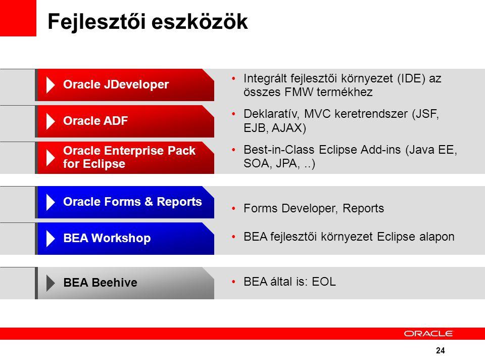 24 Fejlesztői eszközök Integrált fejlesztői környezet (IDE) az összes FMW termékhez Deklaratív, MVC keretrendszer (JSF, EJB, AJAX) Best-in-Class Eclip