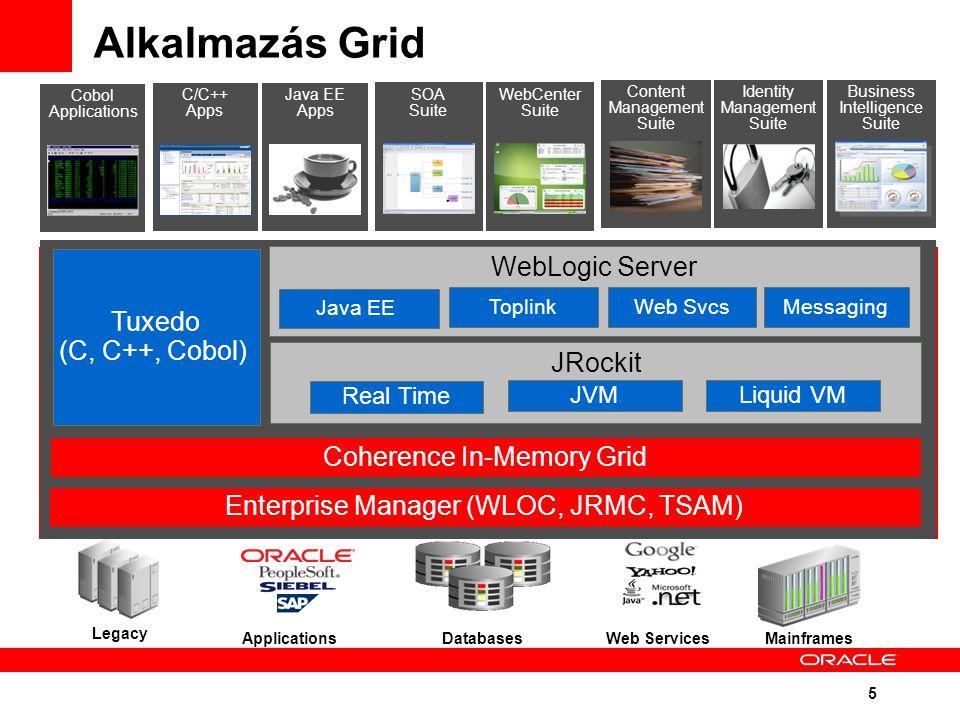 6 BEA Tuxedo BEA JRockit, Real Time BEA WebLogic Server Grid komponensek Oracle TopLink Oracle Coherence C/C++, Cobol middleware platform (tranzakcionális, elosztott) Nagyteljesítményű Real Time Java VM (Intel-32 & 64 optimalizáció) Stratégia Java EE 5.0 Alkalmazás szerver (OC4J elemekkel) Perzisztencia kezelés: JPA & EJB 3.0 (EclipseLink) Tranzakcionális, In-Memory adat-grid Számos komponens migrációja WebLogic-ra Oracle Application Server (OC4J)