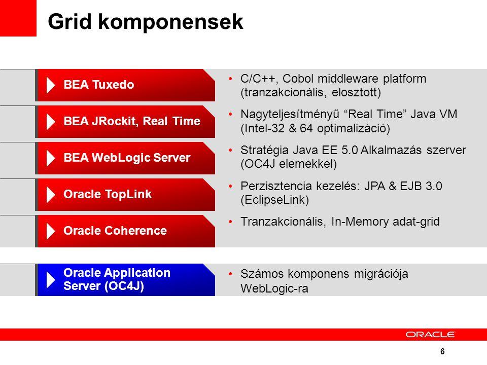 7 Oracle Tuxedo Mainframe QoS Extrém teljesítmény – 100,000 tranzakció másodpercenként.
