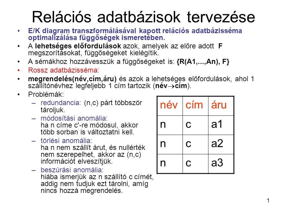 72 Többértékű függőségek Dolgozó adatbázis: Név(N), Diploma(D), Telefon(T) R=NDT NDT Kovács{programozó, közgazdász} {1234567, 7654321, 1212123} Szabó{programozó, jogász} {1234123, 1234512} 0.
