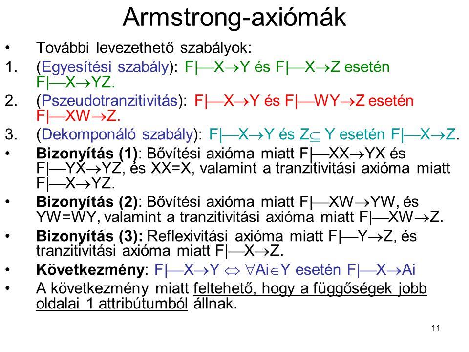 11 Armstrong-axiómák További levezethető szabályok: 1.(Egyesítési szabály): F|  X  Y és F|  X  Z esetén F|  X  YZ. 2.(Pszeudotranzitivitás): F|