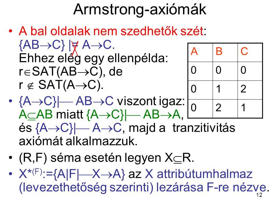 12 Armstrong-axiómák A bal oldalak nem szedhetők szét: {AB  C} |= A  C. Ehhez elég egy ellenpélda: r  SAT(AB  C), de r  SAT(A  C). {A  C}|  A