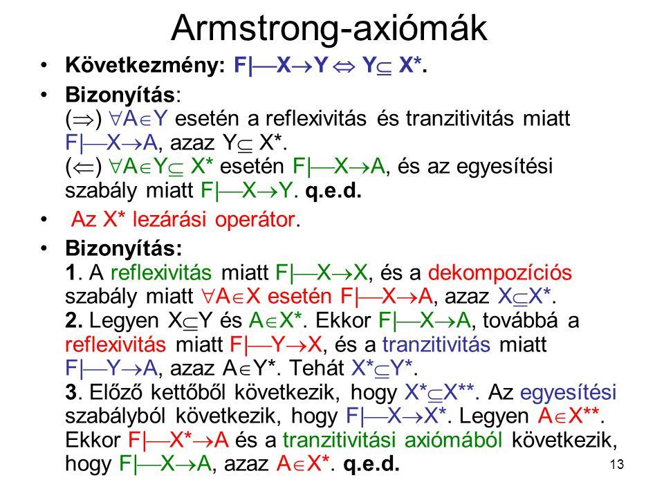 13 Armstrong-axiómák Következmény: F|  X  Y  Y  X*. Bizonyítás: (  )  A  Y esetén a reflexivitás és tranzitivitás miatt F|  X  A, azaz Y  X*