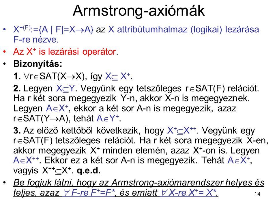 14 Armstrong-axiómák X +(F) :={A | F|=X  A} az X attribútumhalmaz (logikai) lezárása F-re nézve. Az X + is lezárási operátor. Bizonyítás: 1.  r  SA
