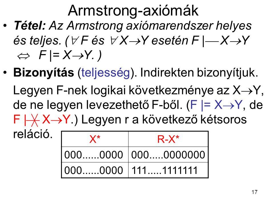 17 Armstrong-axiómák Tétel: Az Armstrong axiómarendszer helyes és teljes. (  F és  X  Y esetén F  |  X  Y   F  |= X  Y. ) Bizonyítás (telje