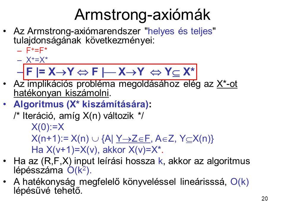 20 Armstrong-axiómák Az Armstrong-axiómarendszer
