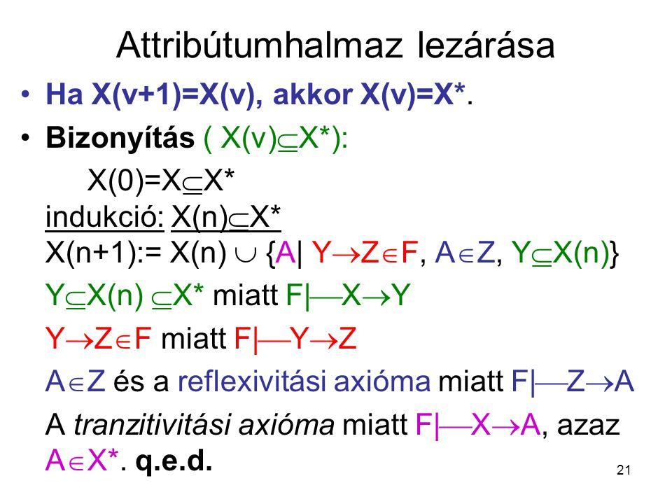 21 Attribútumhalmaz lezárása Ha X(v+1)=X(v), akkor X(v)=X*. Bizonyítás ( X(v)  X*): X(0)=X  X* indukció: X(n)  X* X(n+1):= X(n)  {A| Y  Z  F, A