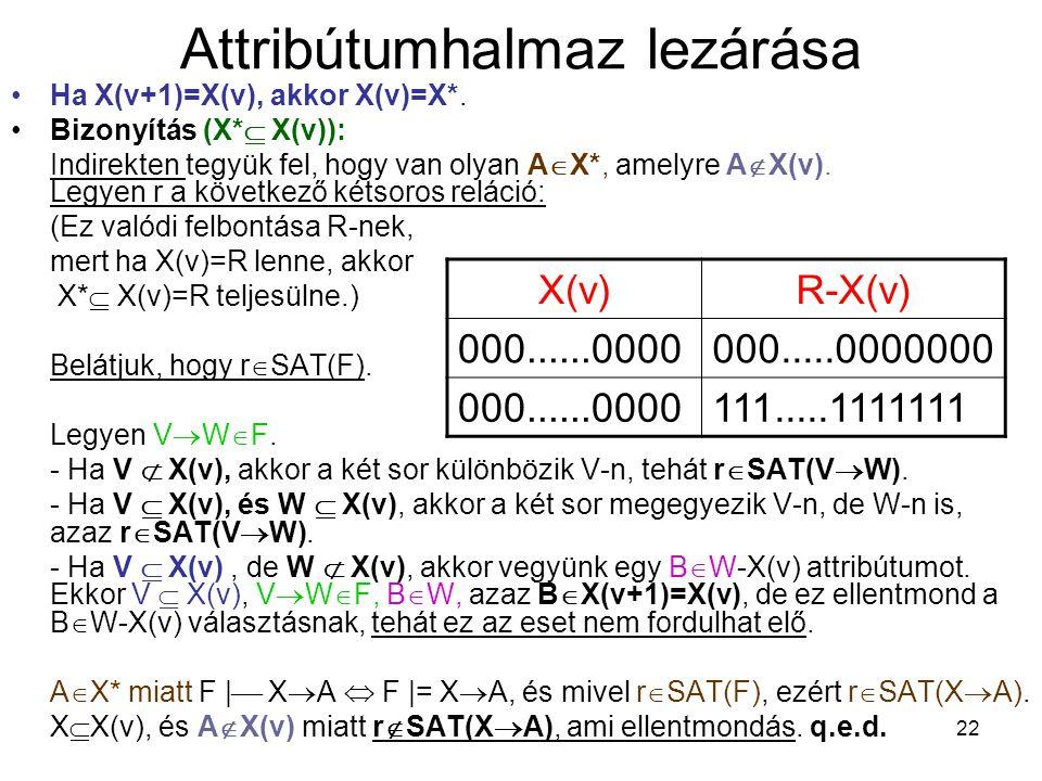 22 Attribútumhalmaz lezárása Ha X(v+1)=X(v), akkor X(v)=X*. Bizonyítás (X*  X(v)): Indirekten tegyük fel, hogy van olyan A  X*, amelyre A  X(v). Le