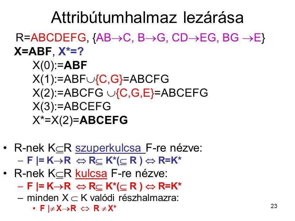 23 Attribútumhalmaz lezárása R=ABCDEFG, {AB  C, B  G, CD  EG, BG  E} X=ABF, X*=? X(0):=ABF X(1):=ABF  {C,G}=ABCFG X(2):=ABCFG  {C,G,E}=ABCEFG X(