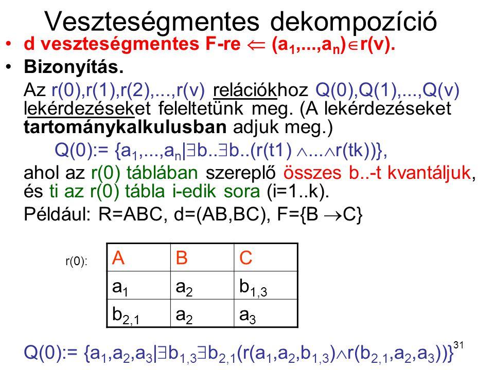 31 Veszteségmentes dekompozíció d veszteségmentes F-re  (a 1,...,a n )  r(v). Bizonyítás. Az r(0),r(1),r(2),...,r(v) relációkhoz Q(0),Q(1),...,Q(v)