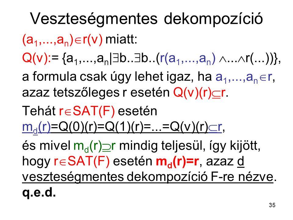35 Veszteségmentes dekompozíció (a 1,...,a n )  r(v) miatt: Q(v):= {a 1,...,a n |  b..  b..(r(a 1,...,a n ) ...  r(...))}, a formula csak úgy le