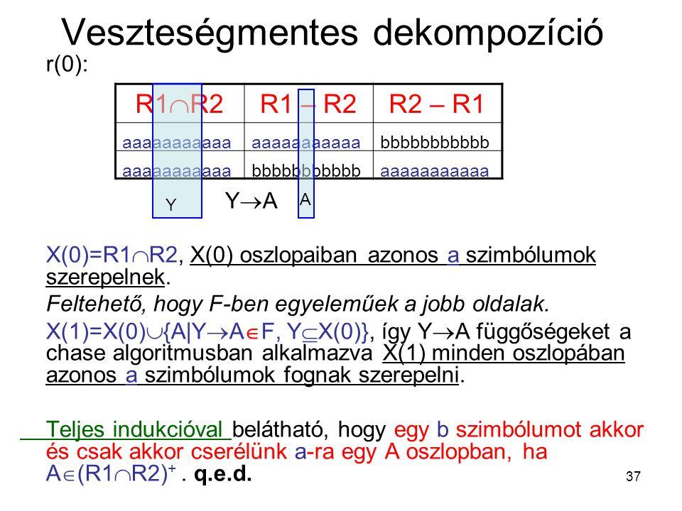 37 Veszteségmentes dekompozíció r(0): Y  A X(0)=R1  R2, X(0) oszlopaiban azonos a szimbólumok szerepelnek. Feltehető, hogy F-ben egyeleműek a jobb o