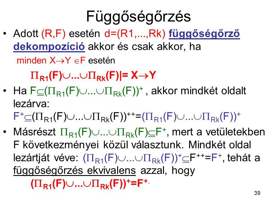 39 Függőségőrzés Adott (R,F) esetén d=(R1,...,Rk) függőségőrző dekompozíció akkor és csak akkor, ha minden X  Y  F esetén  R1 (F) ...  Rk (F)|=