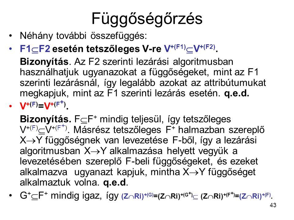 43 Függőségőrzés Néhány további összefüggés: F1  F2 esetén tetszőleges V-re V +(F1)  V +(F2). Bizonyítás. Az F2 szerinti lezárási algoritmusban hasz