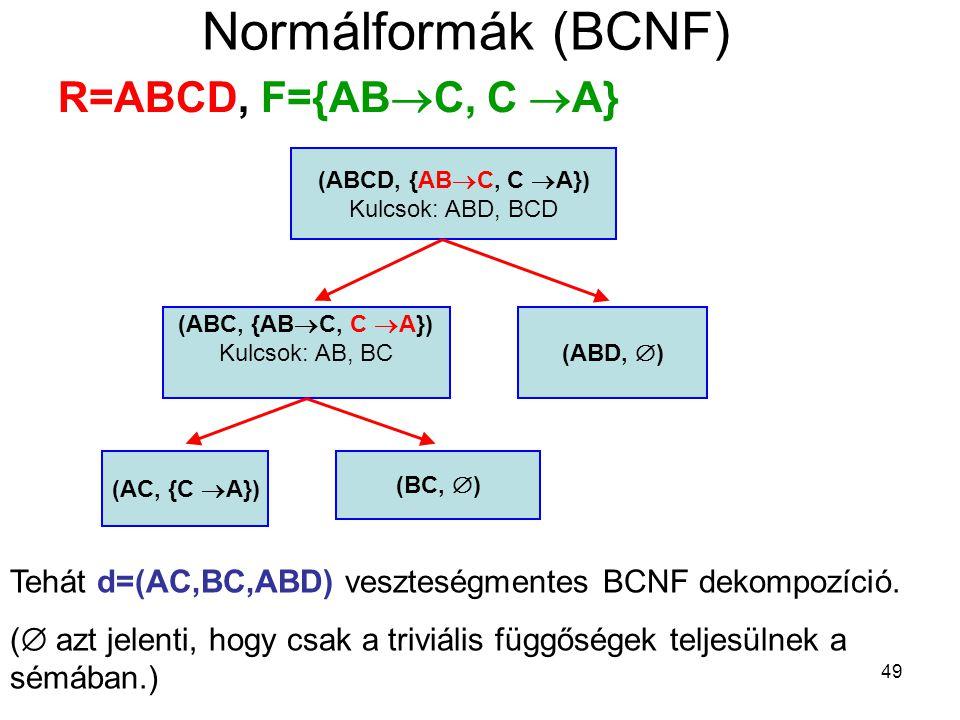 49 Normálformák (BCNF) R=ABCD, F={AB  C, C  A} (ABCD, {AB  C, C  A}) Kulcsok: ABD, BCD (ABC, {AB  C, C  A}) Kulcsok: AB, BC (ABD,  ) (AC, {C 