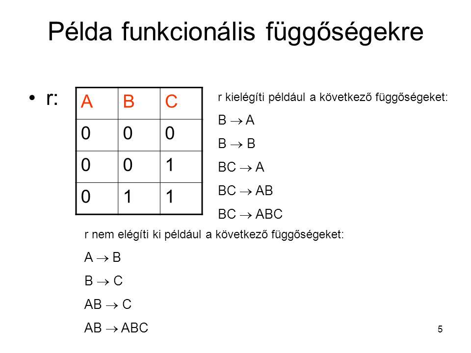 5 Példa funkcionális függőségekre r: ABC 000 001 011 r kielégíti például a következő függőségeket: B  A B  B BC  A BC  AB BC  ABC r nem elégíti k