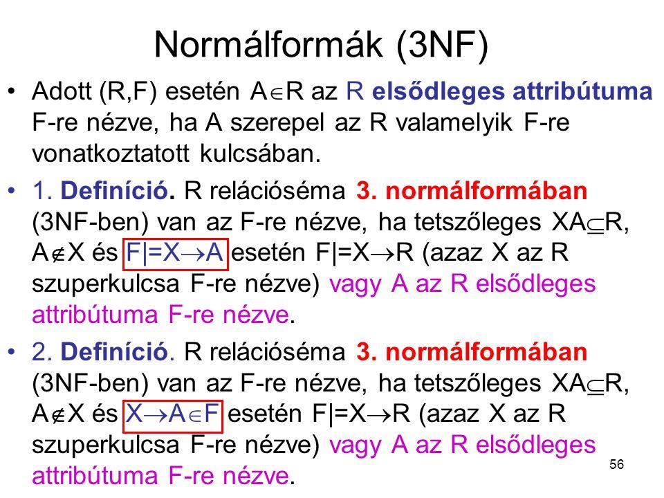 56 Normálformák (3NF) Adott (R,F) esetén A  R az R elsődleges attribútuma F-re nézve, ha A szerepel az R valamelyik F-re vonatkoztatott kulcsában. 1.